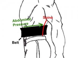 abdominal-pressure